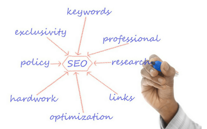 seo-optimizacion-posicionamiento-seo-mkcreativo.com